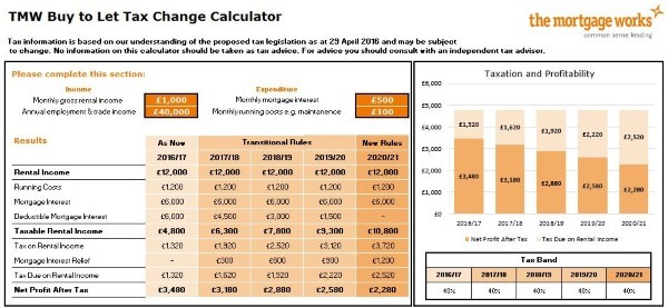 tax-change-calculator