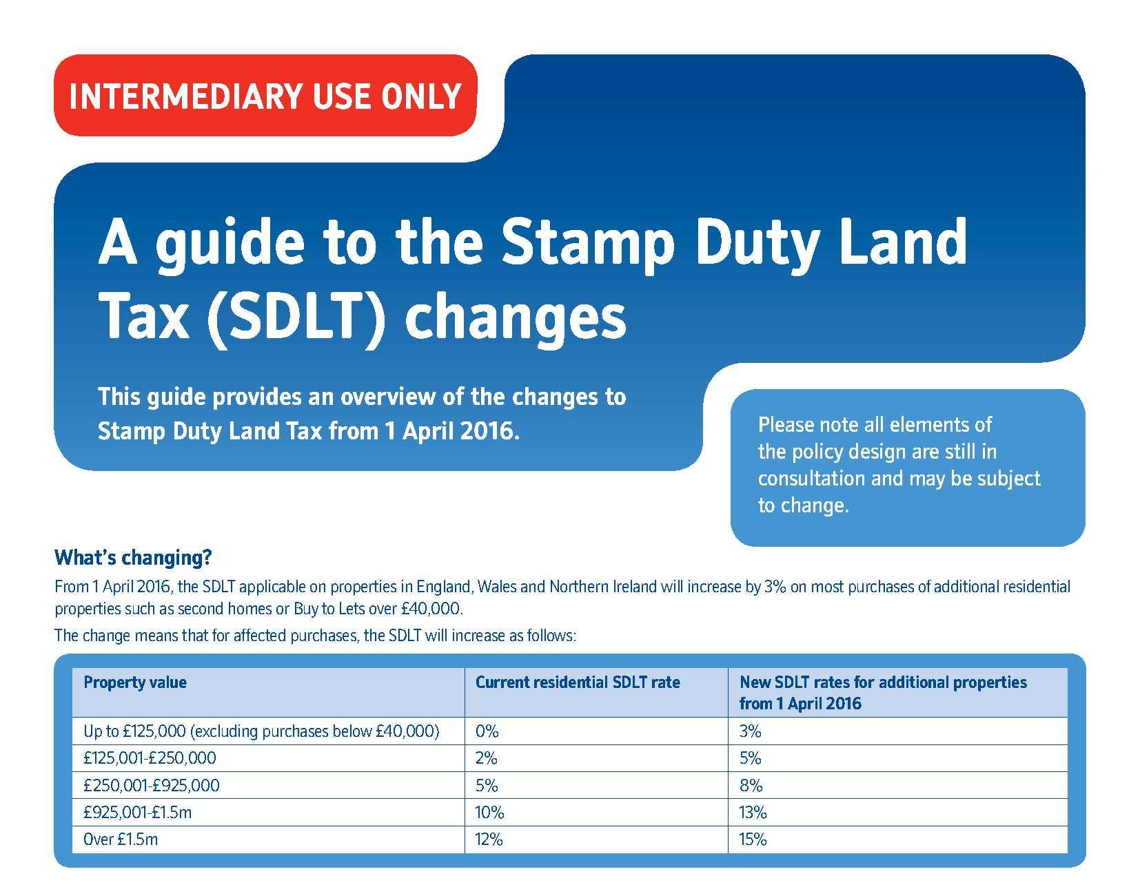 SDLT Guide