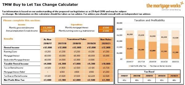 tax-change-calculator