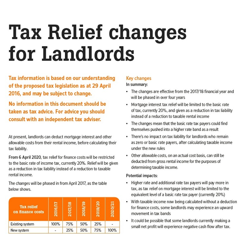 tax-relief-changes-for-landlords